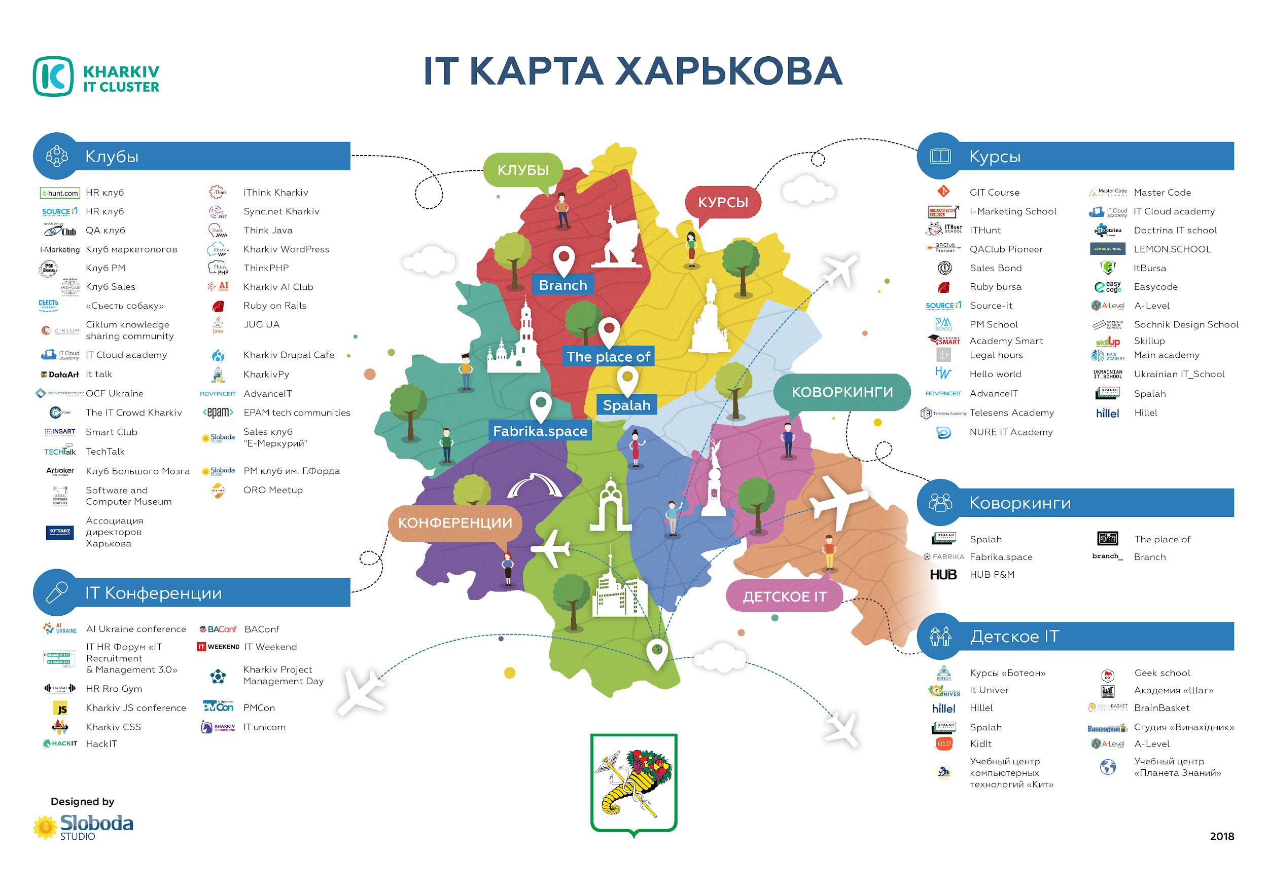10 Харьков как он есть: почему здесь жить хорошо