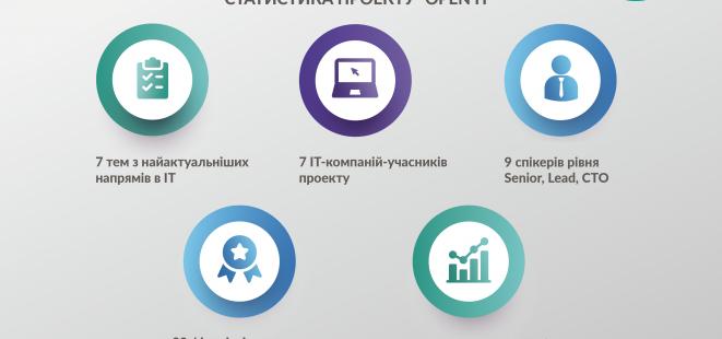 infographics2.3-1-661x310 Главная
