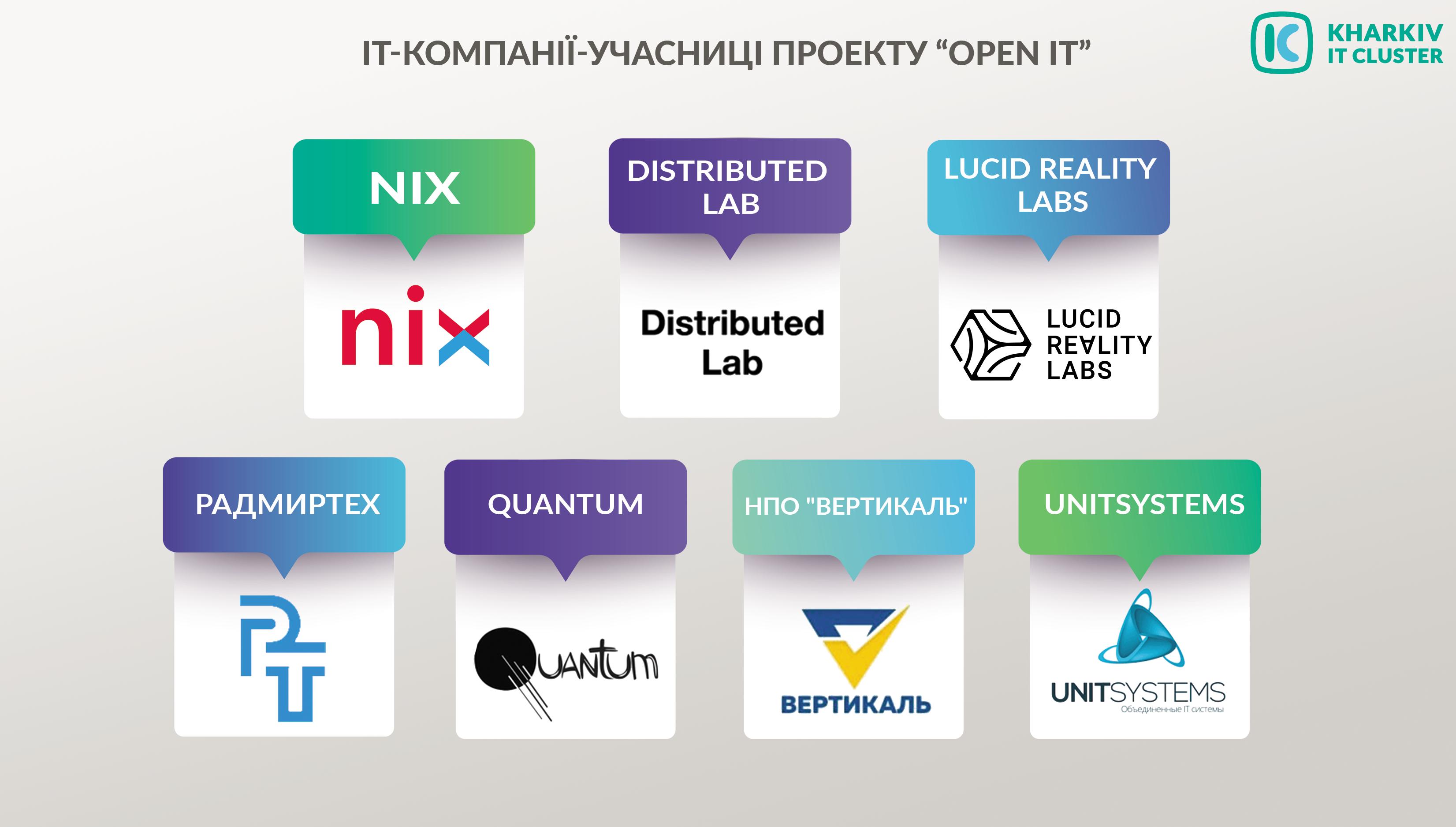 infographics3 Доступно о трендах high-tech индустрии: итоги и перспективы проекта Open IT