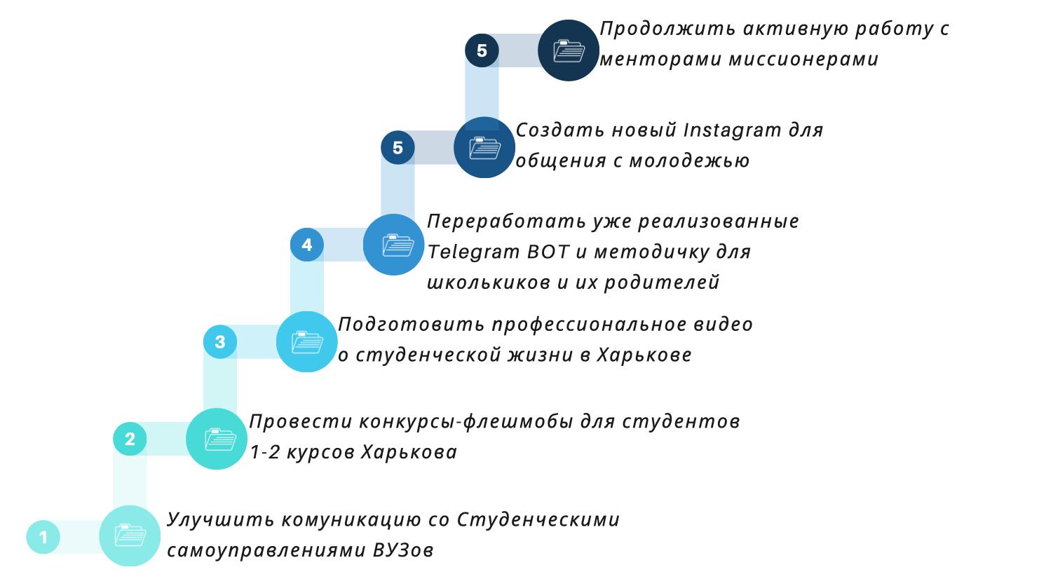 Snymok-ekrana-2019-09-17-v-12.30.21-1 #ПОСТУПАЙТЕ_В_ХА 2.0