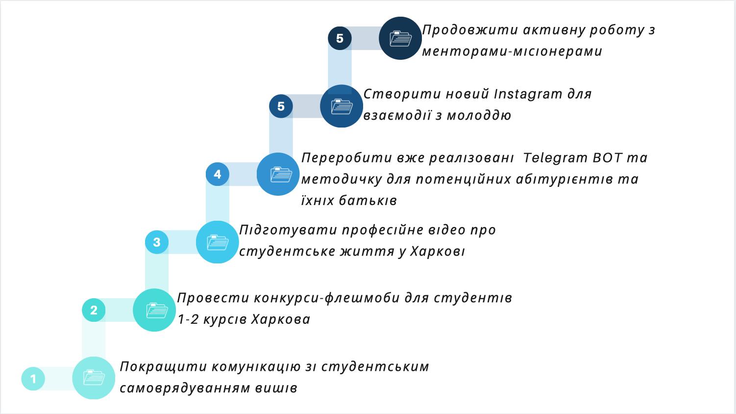 Snymok-ekrana-2019-09-19-v-10.57.39 #ПОСТУПАЙТЕ_В_ХА 2.0