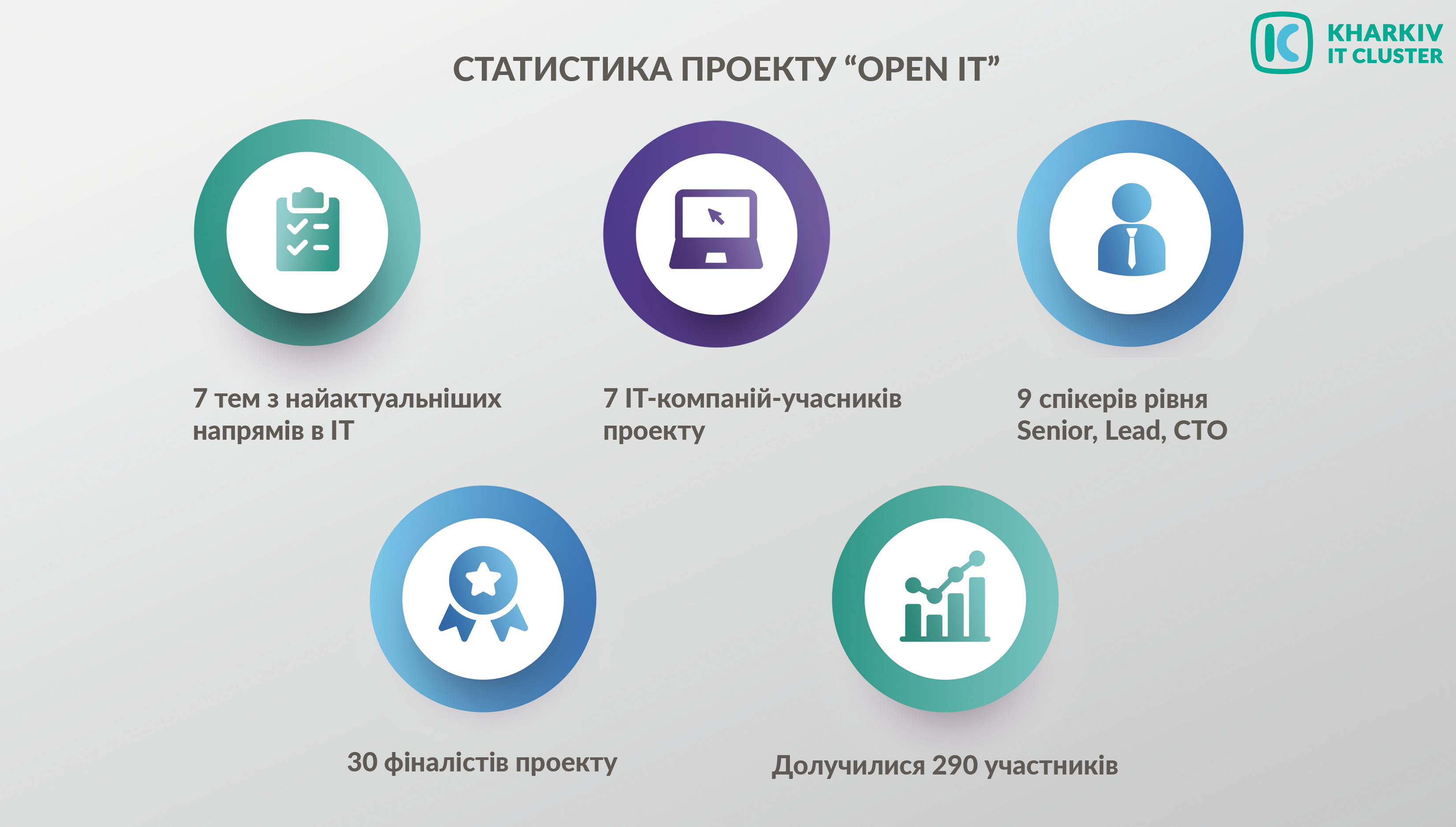 infographics2.3-1 OPEN IT SUMMARIES AND PROSPECTS