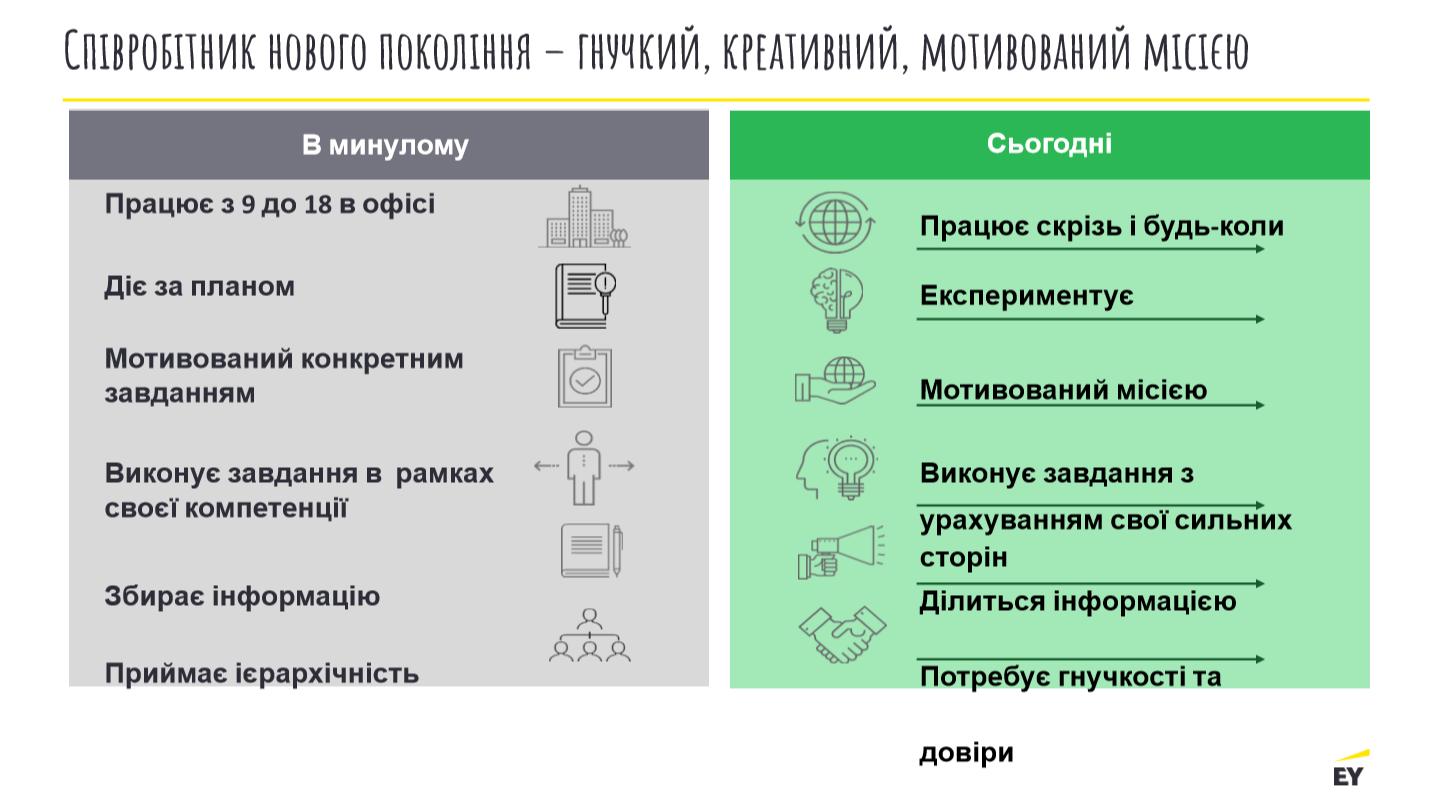 07-Bandurovska Українські IT та Digital фахівці зазирнули у майбутнє. Як пройшов освітній саміт Make it in Ukraine 2020
