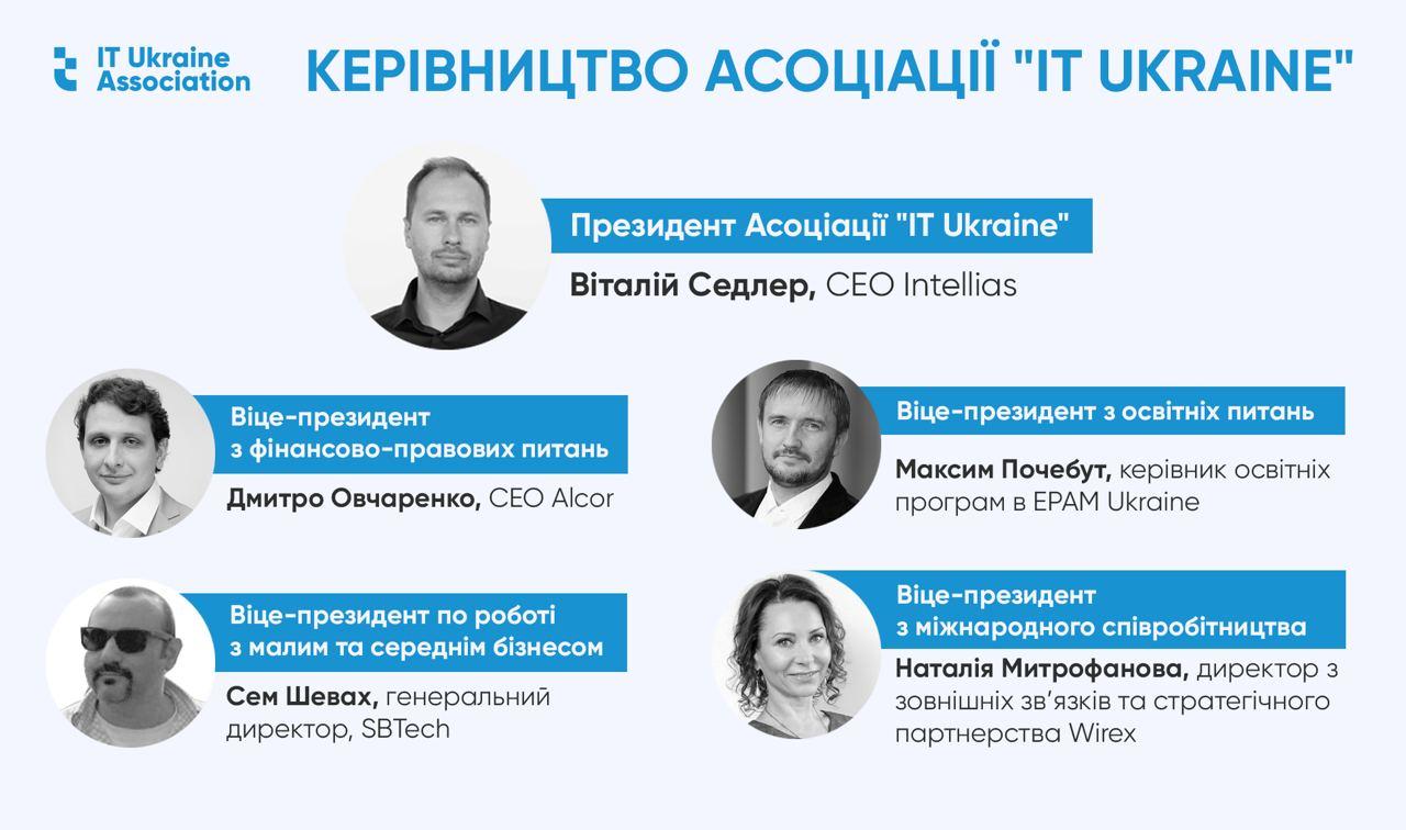 """IT-Ukraine-board Обрано нового Президента та Віце-президентів Асоціації """"IT Ukraine"""""""