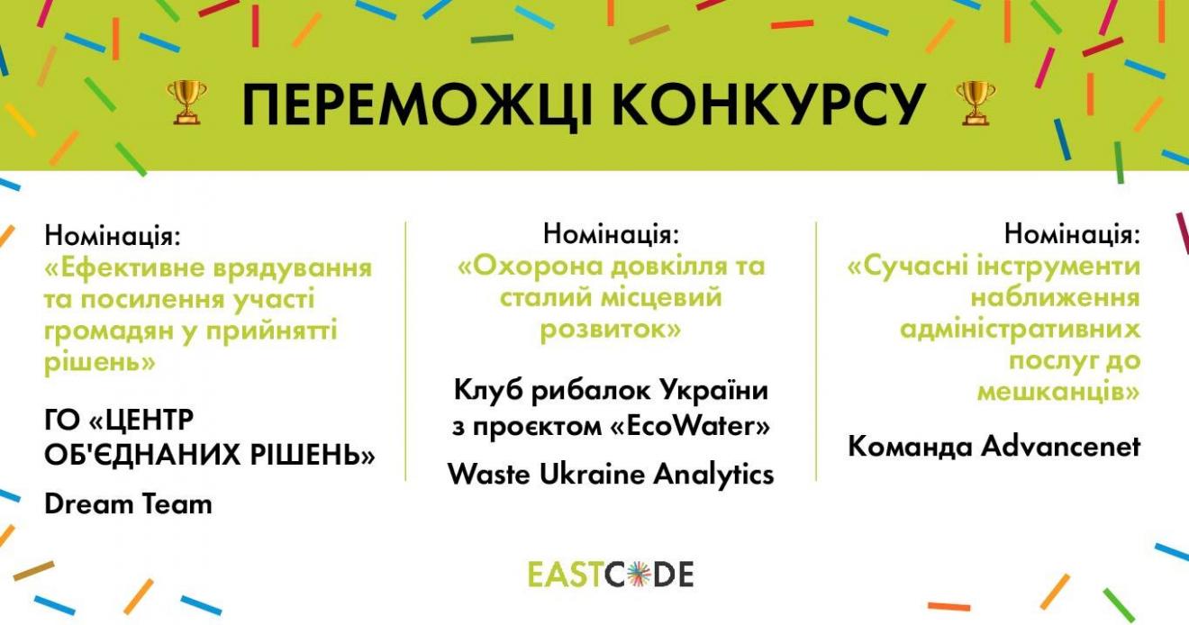 eastcode-winners-1320x694 Національний конкурс інноваційних IT-рішень для громад східної України EastCode: які проєкти перемогли