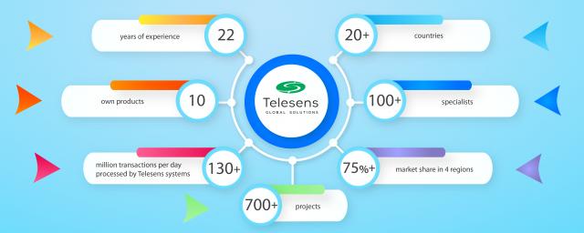 eng-640x256 Kharkiv IT Cluster members: Telesens