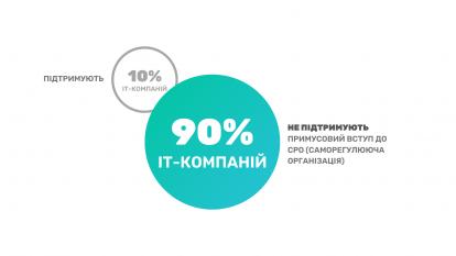 2-414x233 ІТ-індустрія Харкова висловила думку щодо законопроєкту Diia.City