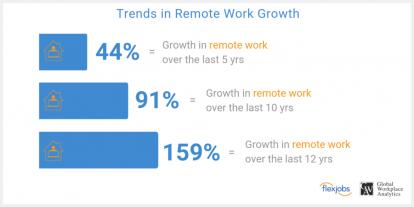 3-1-414x207 Remote-культура компанії як її перевага
