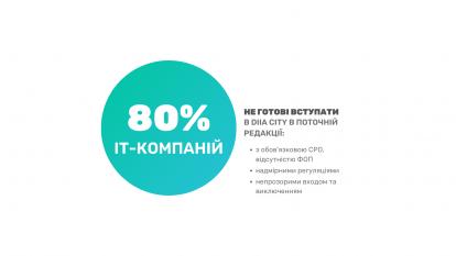 4-414x233 ІТ-індустрія Харкова висловила думку щодо законопроєкту Diia.City